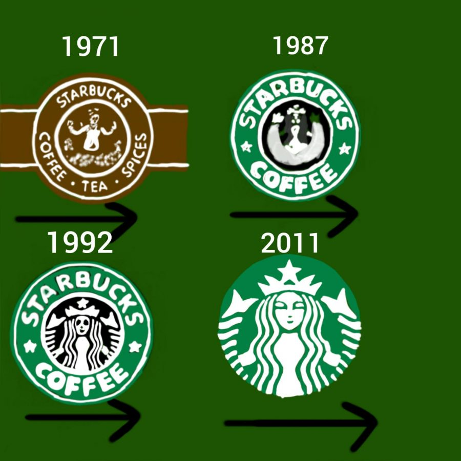 Every 10 or so years Starbucks have been changing their logo. That change has either been really big like the complete design or it was just a slight change such as the color or a zoom in on the previous design.